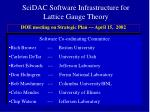 scidac software infrastructure for lattice gauge theory