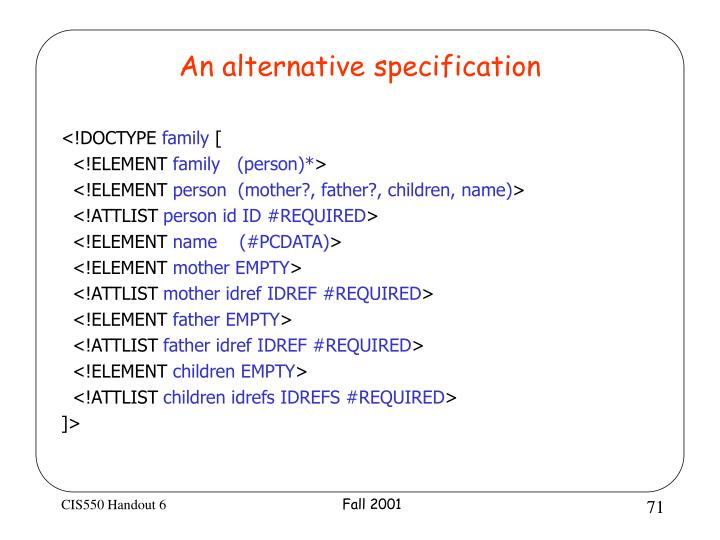 An alternative specification