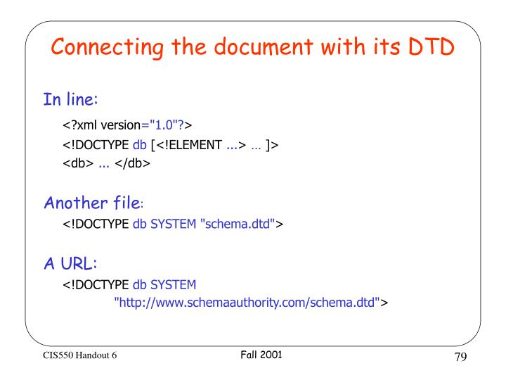 Connecting the document with its DTD