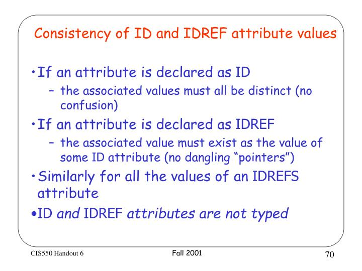 Consistency of ID and IDREF attribute values