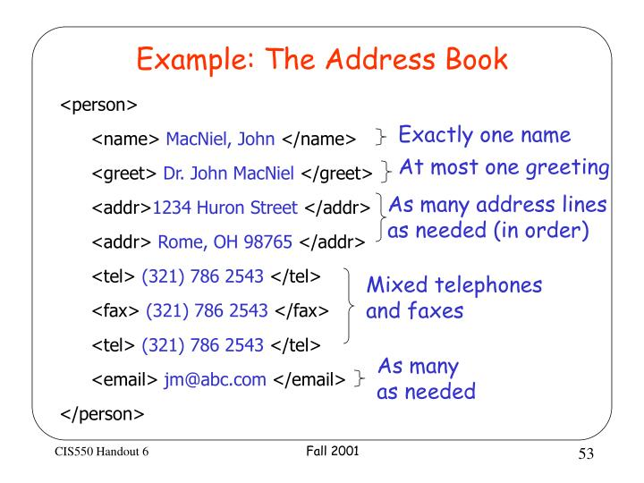 Example: The Address Book