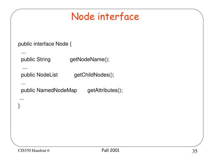 Node interface