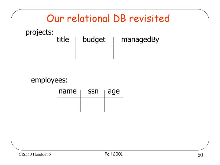 Our relational DB revisited