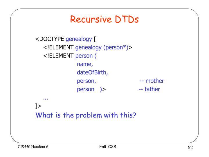 Recursive DTDs
