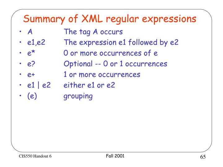 Summary of XML regular expressions