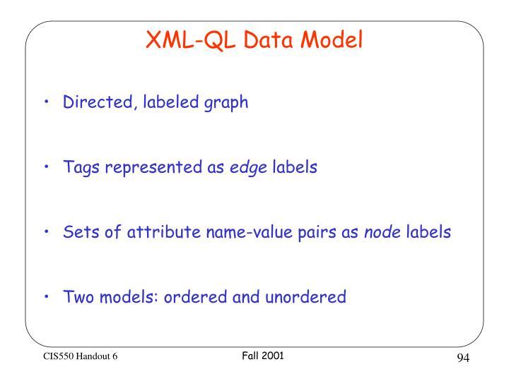XML-QL Data Model