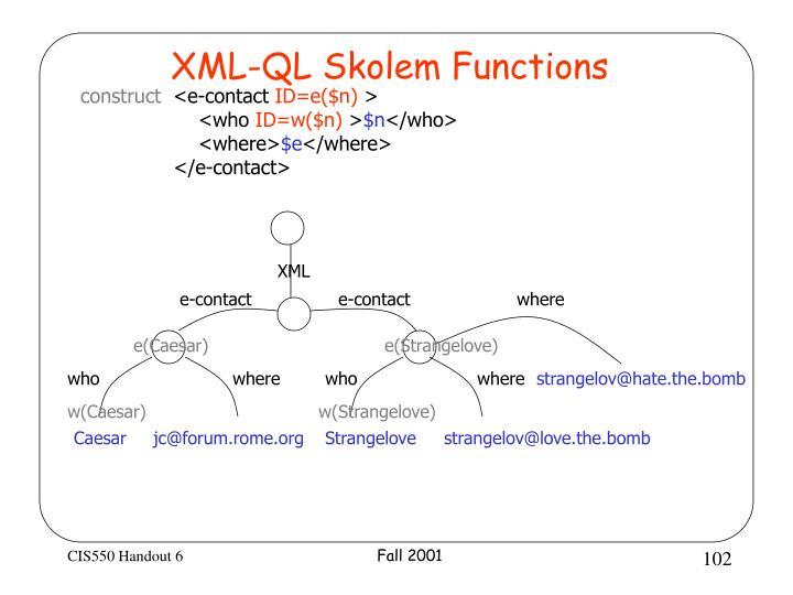 XML-QL Skolem Functions