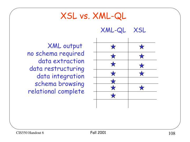 XSL vs. XML-QL