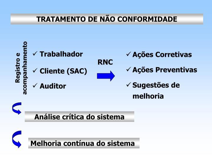 TRATAMENTO DE NÃO CONFORMIDADE