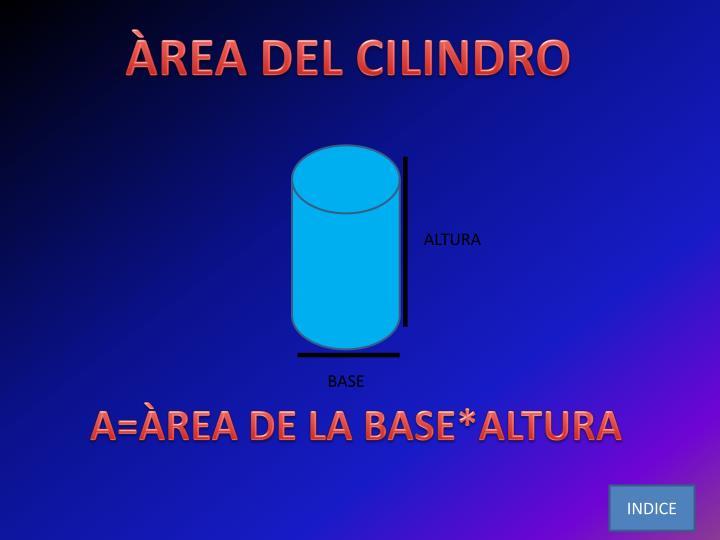 ÀREA DEL CILINDRO