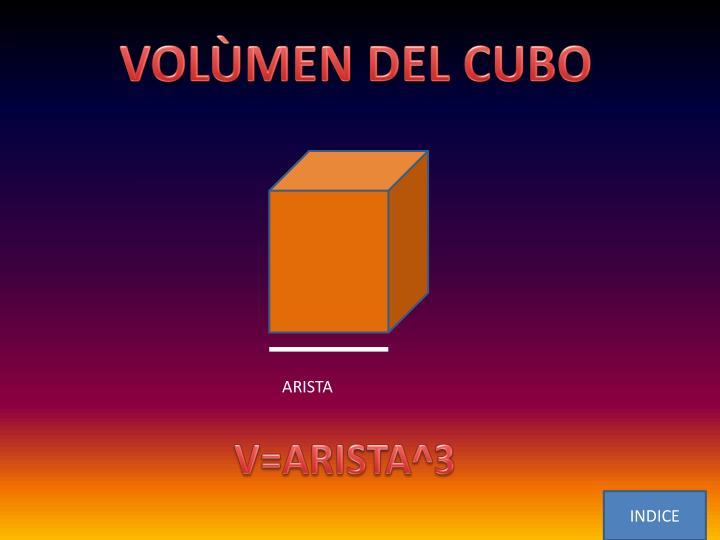 VOLÙMEN DEL CUBO