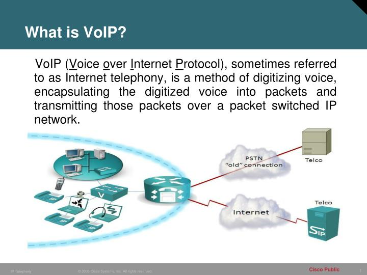 what is voip n.