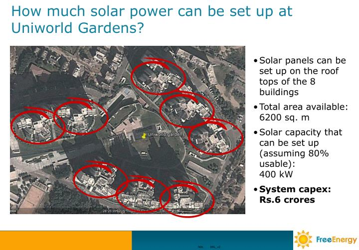 How much solar power can be set up at