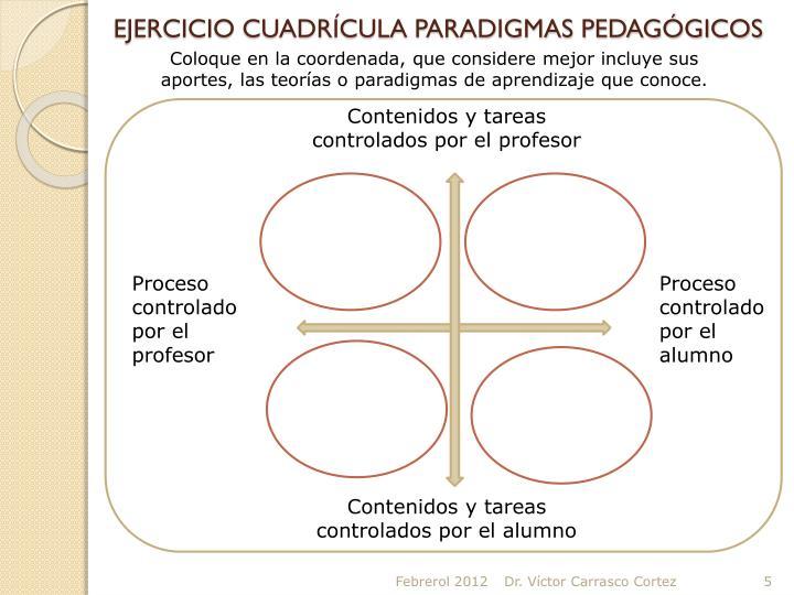 EJERCICIO CUADRÍCULA PARADIGMAS PEDAGÓGICOS