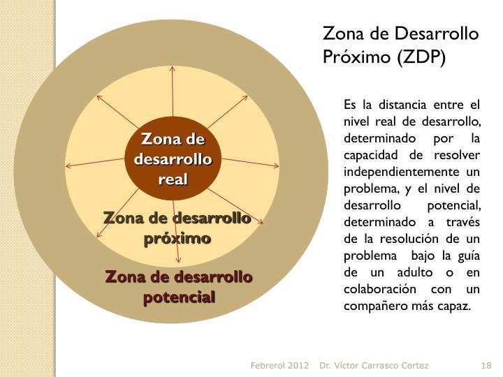 Zona de Desarrollo