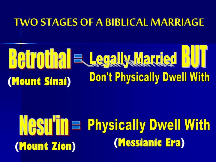TWO STAGES OF A BIBLICAL MARRIAGE