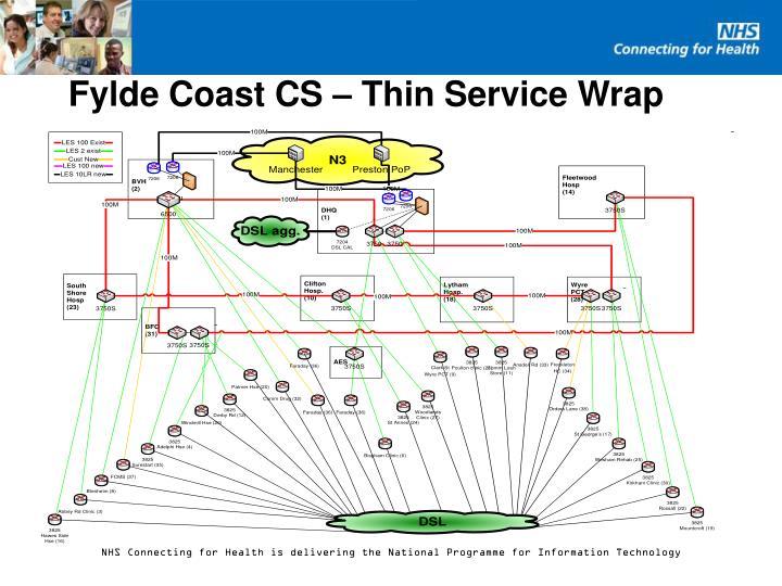 Fylde Coast CS – Thin Service Wrap