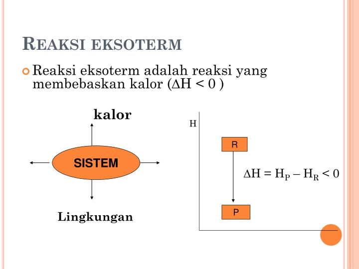 Ppt termokimia powerpoint presentation id5603224 reaksi eksoterm ccuart Gallery