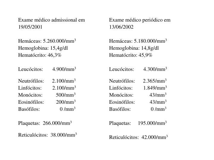 Exame médico admissional em