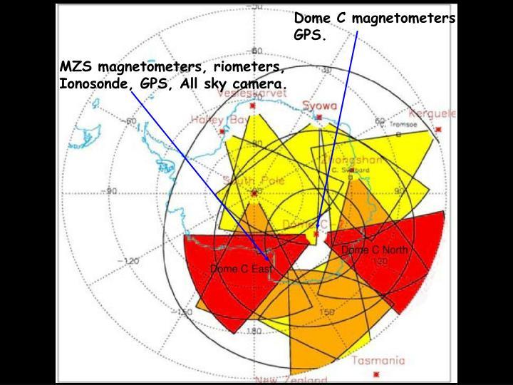 Dome C magnetometers