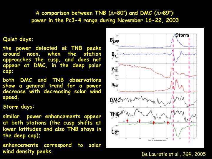 A comparison between TNB (