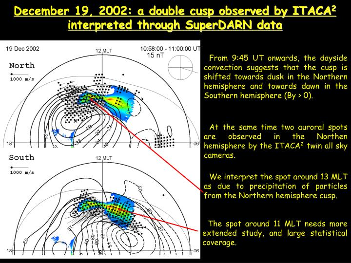 December 19, 2002: a double cusp observed by ITACA
