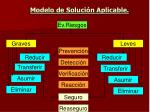modelo de soluci n aplicable