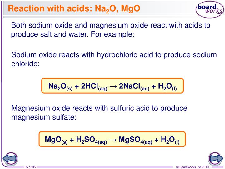 reaction of magnesium oxide and hydrochloric acid