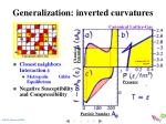 generalization inverted curvatures