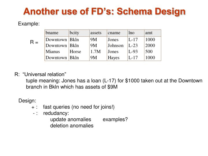Another use of FD's: Schema Design