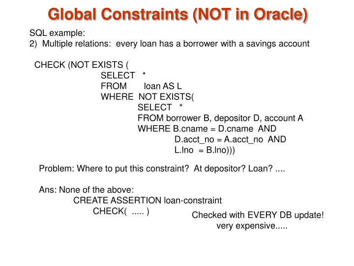 Global Constraints (NOT in Oracle)