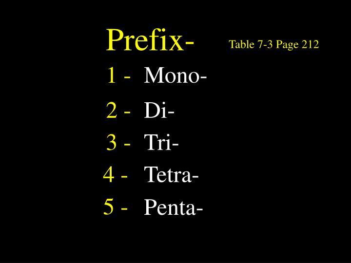 Prefix-
