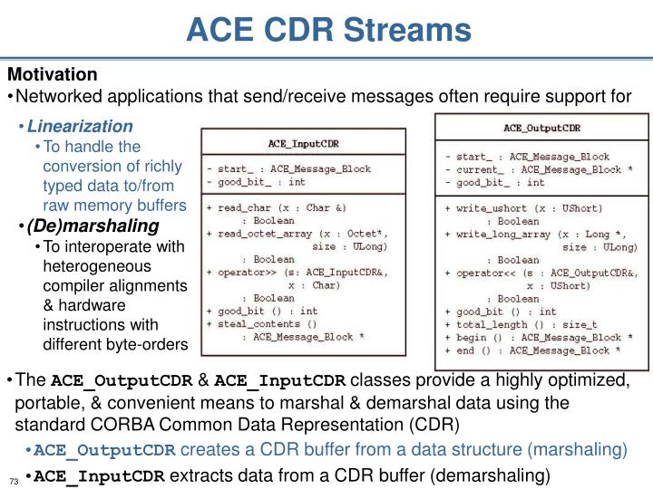ACE CDR Streams