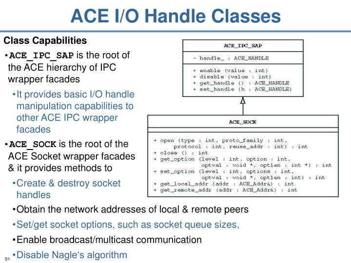 ACE I/O Handle Classes