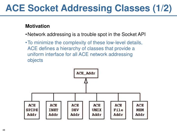 ACE Socket Addressing Classes (1/2)