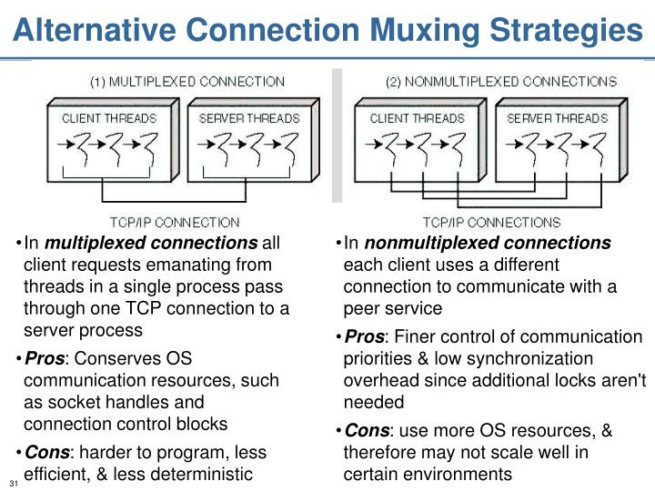 Alternative Connection Muxing Strategies