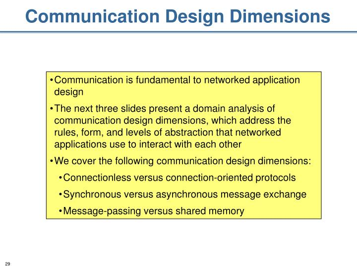 Communication Design Dimensions