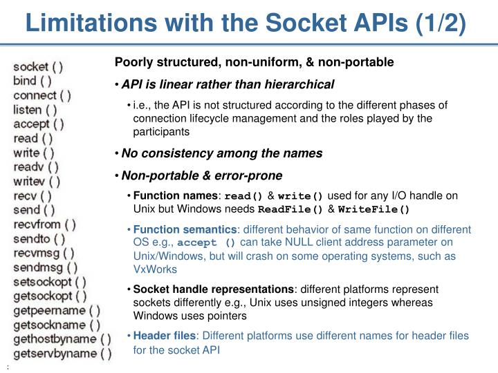 Limitations with the Socket APIs (1/2)