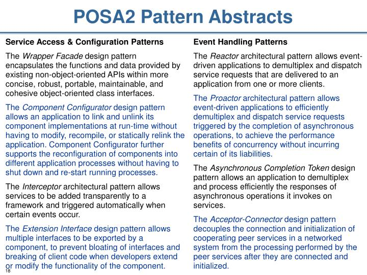 POSA2 Pattern Abstracts