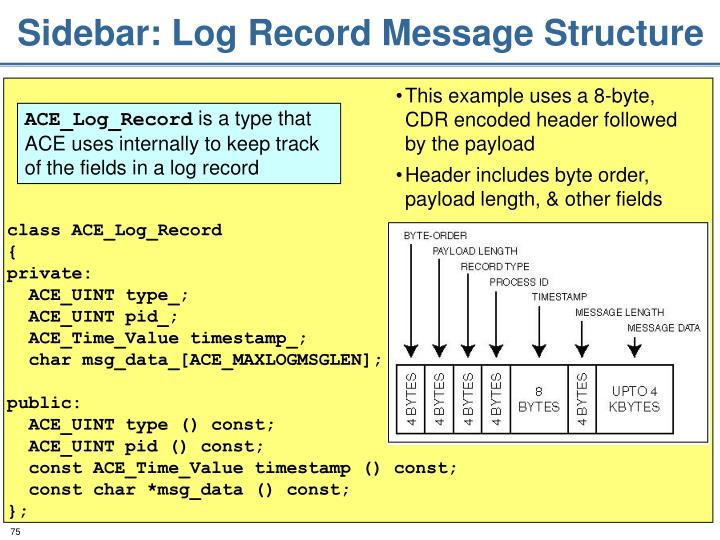 Sidebar: Log Record Message Structure