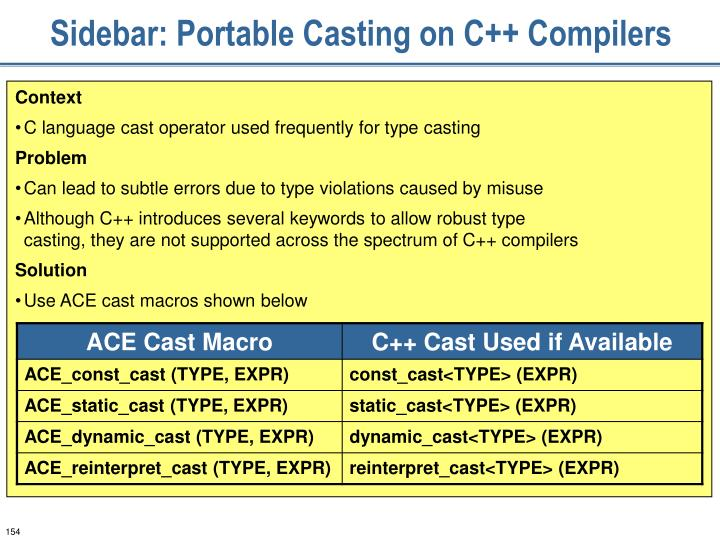 Sidebar: Portable Casting on C++ Compilers
