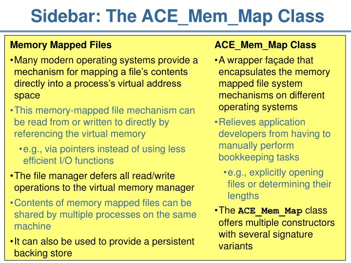 Sidebar: The ACE_Mem_Map Class