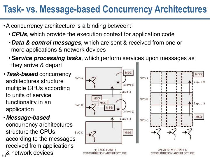 Task- vs. Message-based Concurrency Architectures