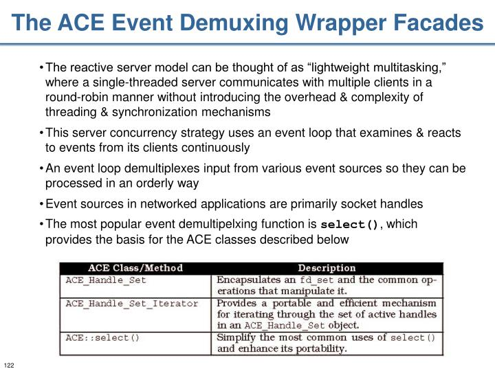 The ACE Event Demuxing Wrapper Facades
