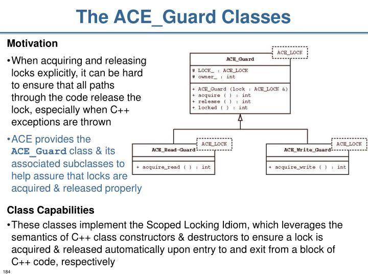 The ACE_Guard Classes