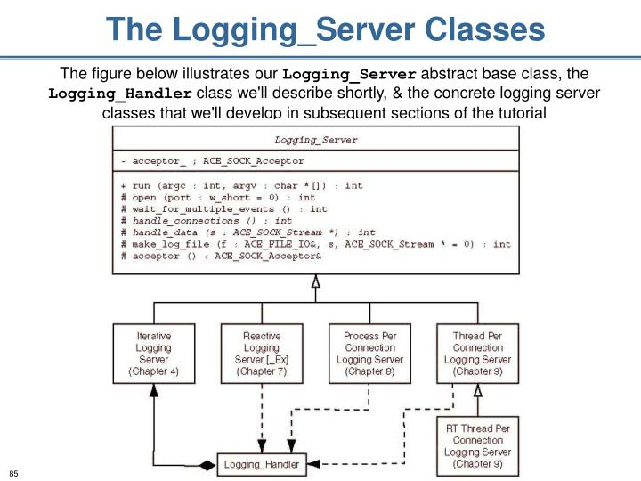 The Logging_Server Classes