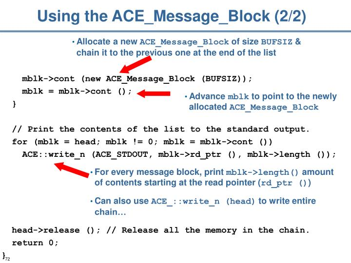Using the ACE_Message_Block (2/2)