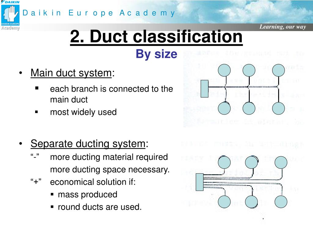 PPT - DUCT DESIGN PowerPoint Presentation - ID:5604758