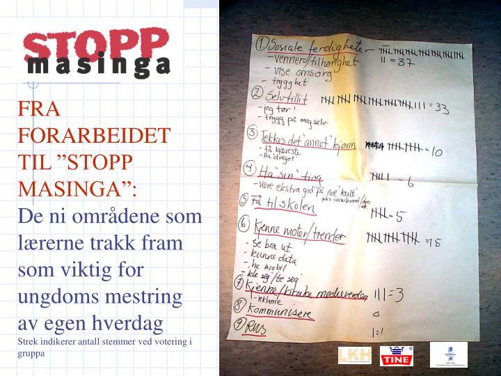 """FRA FORARBEIDET TIL """"STOPP MASINGA"""":"""
