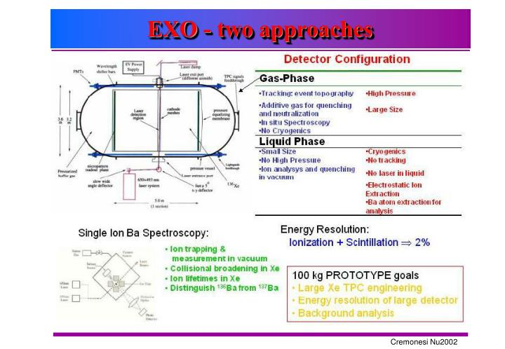 EXO - two approaches